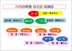 組織図(HP用)